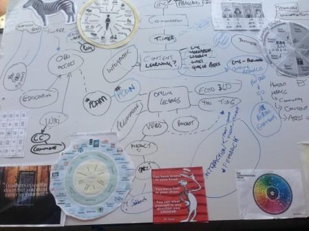 Networked Teacher Brainstorm