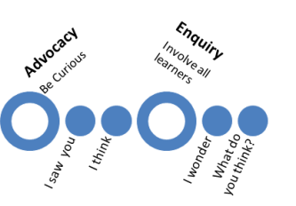 advocacy-inquiry